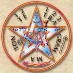 Significado de la Estrella de cinco puntas.