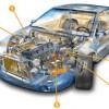 Tips para tener mejor a tu auto: autos nuevos y usados.